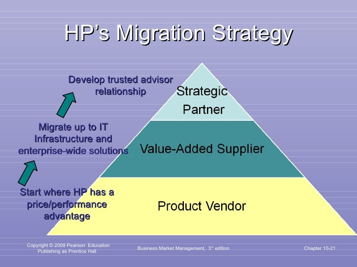 HP's Migration Strategy Business Market Management,  3 rd  edition Chapter 10- Develop trusted advisor relationship Migrat...