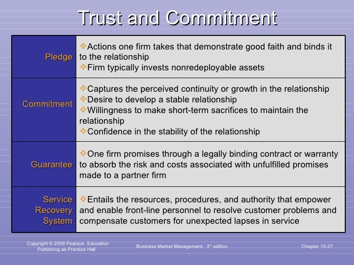 Trust and Commitment Business Market Management,  3 rd  edition Chapter 10- Pledge <ul><li>Actions one firm takes that dem...