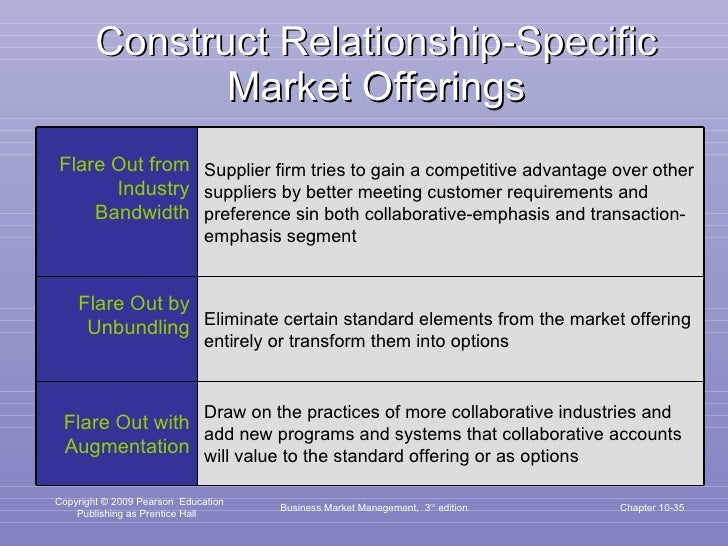 Construct Relationship-Specific Market Offerings Business Market Management,  3 rd  edition Chapter 10- Flare Out from Ind...