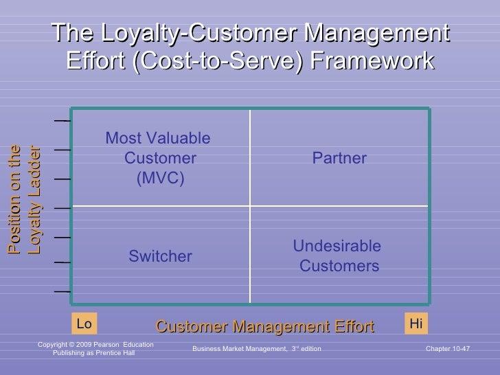 The Loyalty-Customer Management Effort (Cost-to-Serve) Framework Business Market Management,  3 rd  edition Chapter 10- Mo...