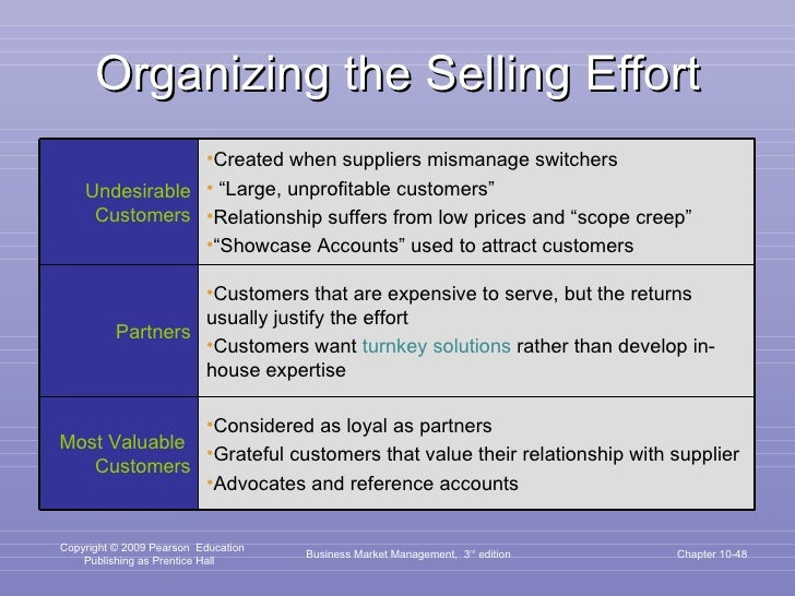 Organizing the Selling Effort Business Market Management,  3 rd  edition Chapter 10- Undesirable Customers <ul><li>Created...