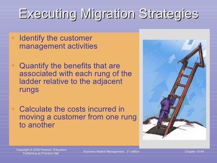 Executing Migration Strategies <ul><li>Identify the customer management activities </li></ul><ul><li>Quantify the benefits...