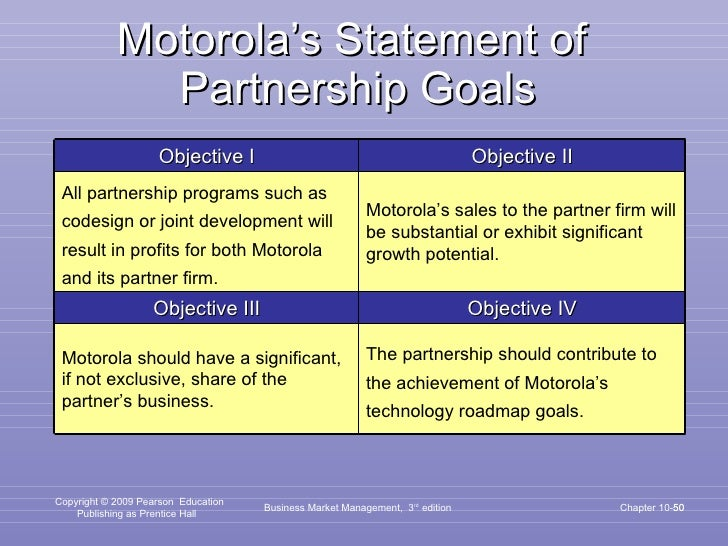 Motorola's Statement of  Partnership Goals Chapter 10- Business Market Management,  3 rd  edition Objective I Objective II...