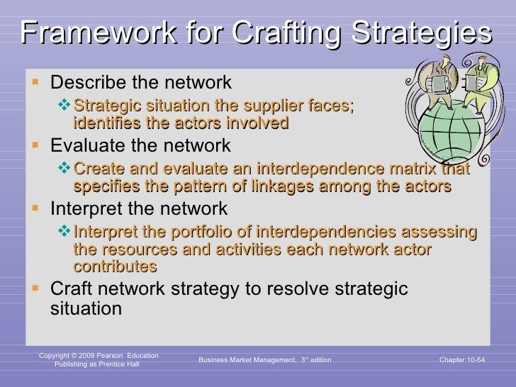 <ul><li>Describe the network </li></ul><ul><ul><li>Strategic situation the supplier faces;  identifies the actors involved...