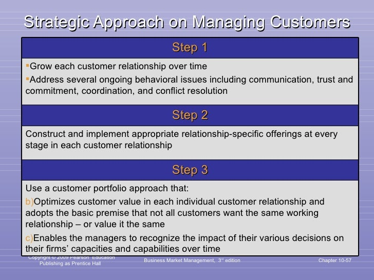 Strategic Approach on Managing Customers Business Market Management,  3 rd  edition Chapter 10- Step 1 <ul><li>Grow each c...
