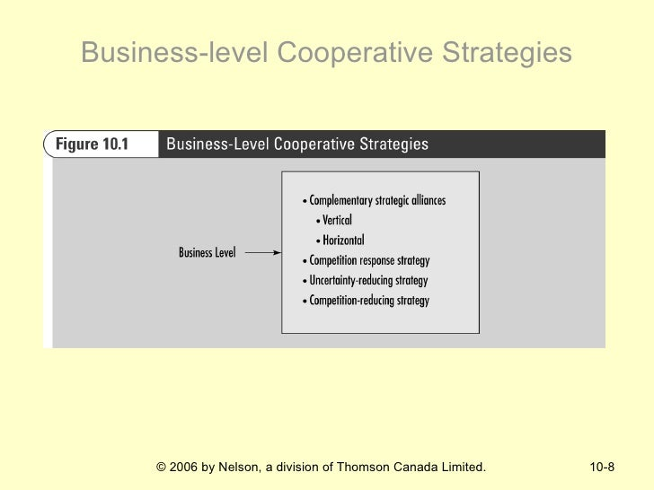 research in motion limited rim strategic Swot analysis of blackberry the company known as research in motion the recent strategic moves made by the new leadership are to be seen in the light of.