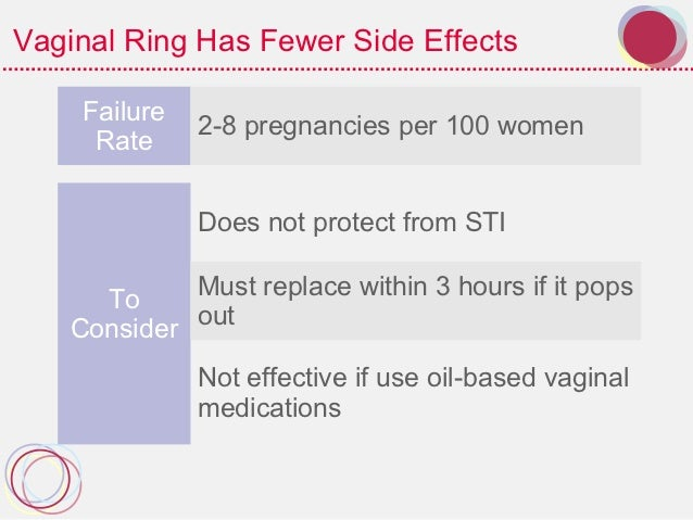 Estra vaginal ring side effects