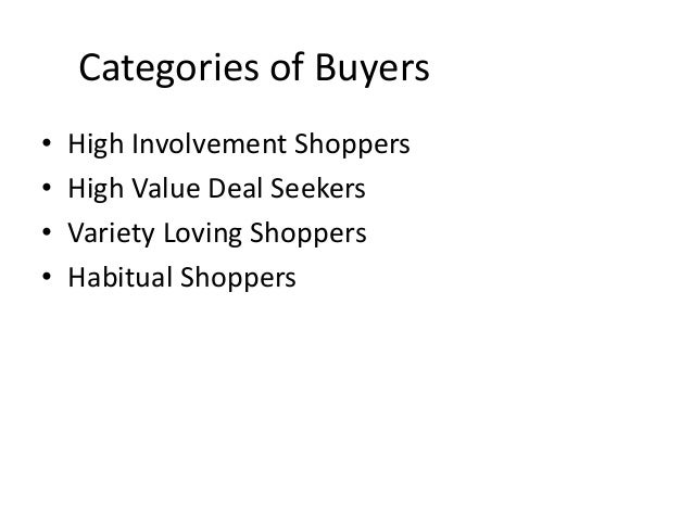 Categories of Buyers • High Involvement Shoppers • High Value Deal Seekers • Variety Loving Shoppers • Habitual Shoppers