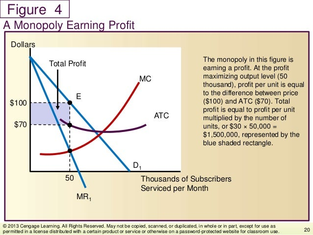 Figure The monopoly in this figure is earning a profit. At the profit maximizing output level (50 thousand), profit per un...