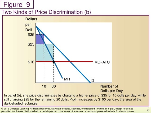 Figure In panel (b), she price discriminates by charging a higher price of $35 for 10 dolls per day, while still charging ...