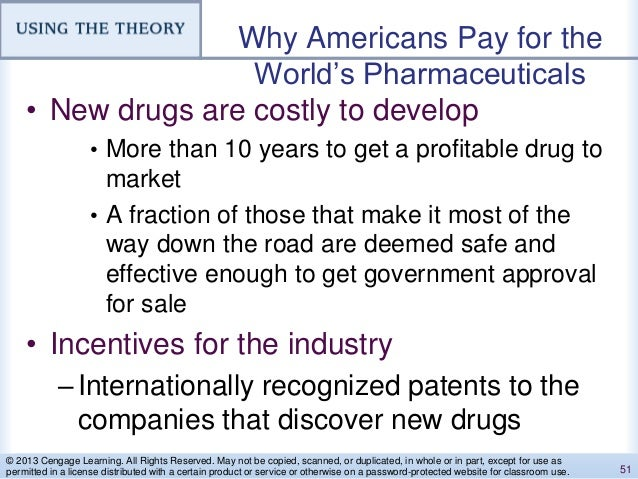 Why Americans Pay for the World's Pharmaceuticals • New drugs are costly to develop • More than 10 years to get a profitab...