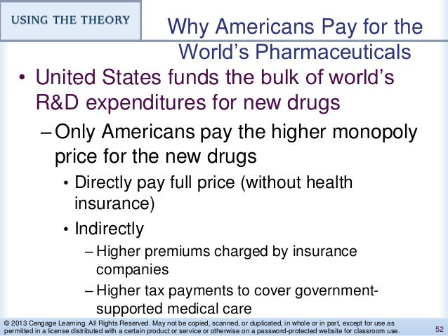 Why Americans Pay for the World's Pharmaceuticals • United States funds the bulk of world's R&D expenditures for new drugs...