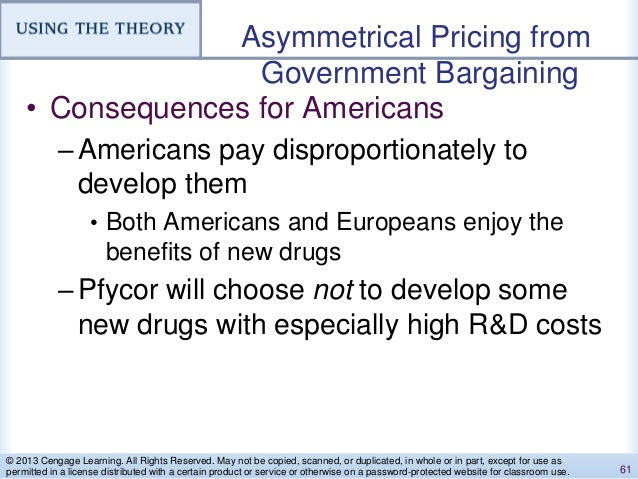 Asymmetrical Pricing from Government Bargaining • Consequences for Americans –Americans pay disproportionately to develop ...