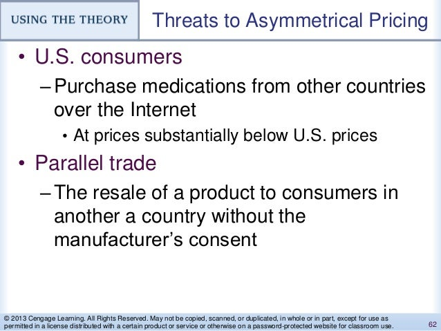 Threats to Asymmetrical Pricing • U.S. consumers –Purchase medications from other countries over the Internet • At prices ...