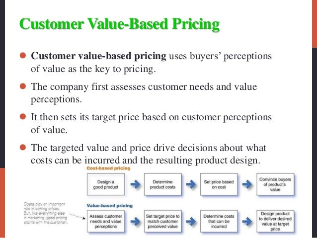 BREAKING DOWN 'Perceived Value'
