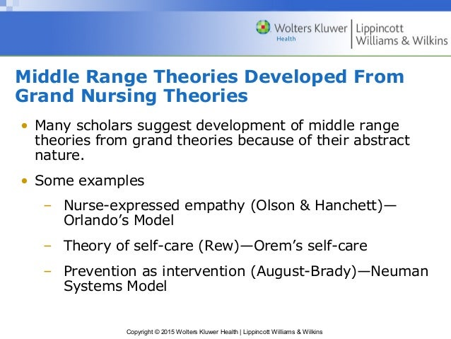 middle range theory to clinical nursing practice Introduction the nursing theory is defined as a rigorous and creative structuring of ideas for the purposes of a systematic view of an occurrence the types of nursing theories include nursing practice theories, mid-range nursing theories, and grand nursing theories mid-range.