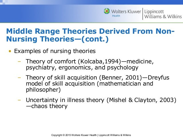 pender mid range nursing theory Nola pender's contribution to nursing theory: health promotion model nola pender developed her health promotion model, often abbreviated hpm, after seeing.