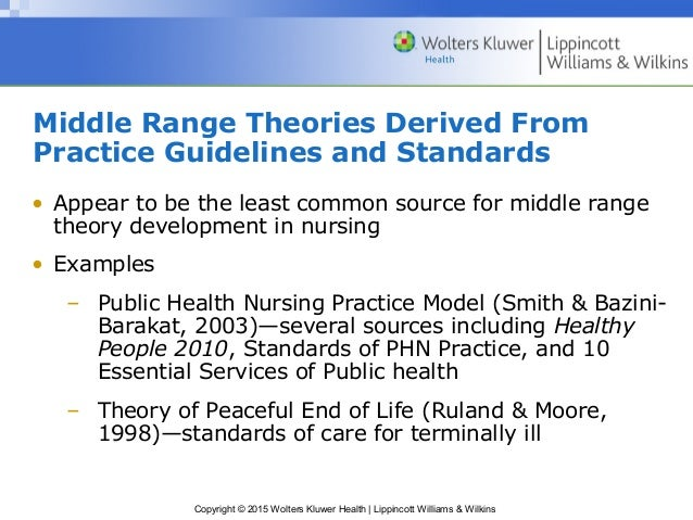middle range theory continues to guide nursing Delivering nursing care: current factors to consider ^ m d the authors present a comprehensible overview of this middle range nursing theory and offer implications for the information from this article can guide nursing leaders in their quest to create a patient safety culture.
