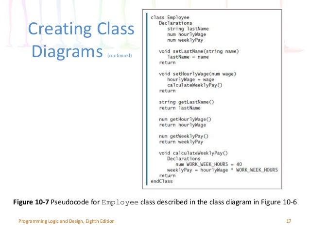 Cis110 Computer Programming Design Chapter  10