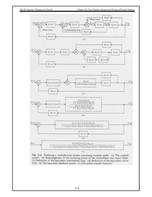 block diagram reduction multiple inputs chapter10  chapter10