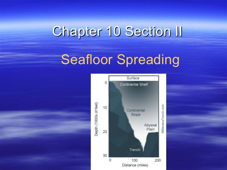 Chapter 10 Section II Seafloor Spreading