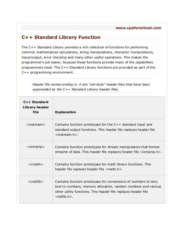 Chapter 10 Library Function