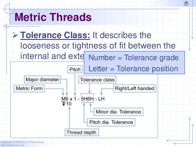 Chapter 10 threads and fasteners - 2010