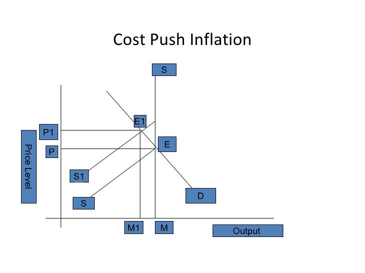 a discussion on the keynesian monetarist and cost push theory of inflation Monetarist, keynesian, and supply side inflation cures11:01 new classical  economics and the theory of rational expectations11:20 the three  so let's  begin with the discussion of inflation and its two main variants  demand pull  by  contrast, you can see on the right side an example of cost push inflation in this  case.