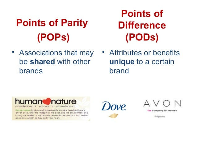 Differentiation Strategy: Market Positioning