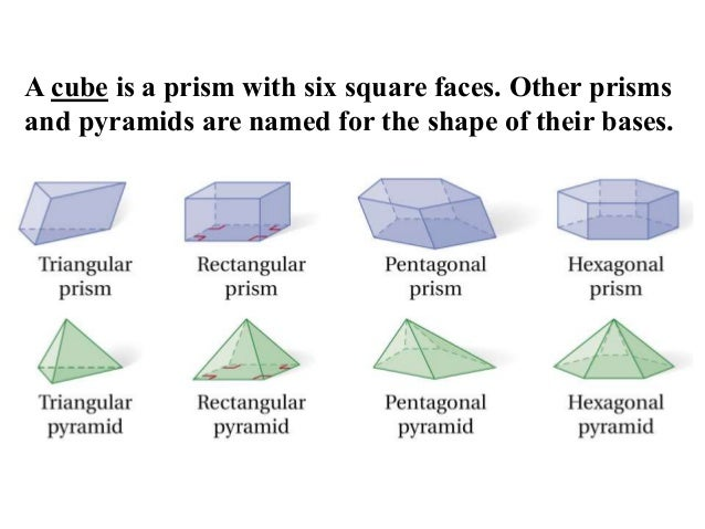 Chapter 10 day 1 s.a. of prisms
