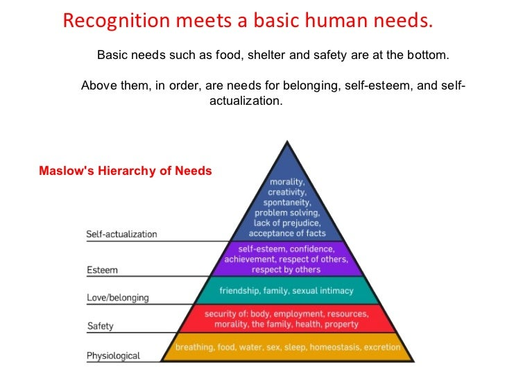 Maslow's Hierarchy of Needs and How Belonging Needs Apply to Me