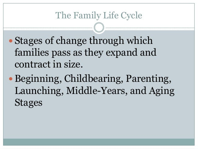 The Family Life Cycle Stages of change through which  families pass as they expand and  contract in size. Beginning, Chi...