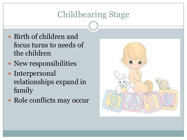 Childbearing Stage Birth of children and  focus turns to needs of  the children New responsibilities Interpersonal  rel...