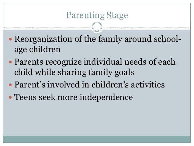 Parenting Stage Reorganization of the family around school-  age children Parents recognize individual needs of each  ch...