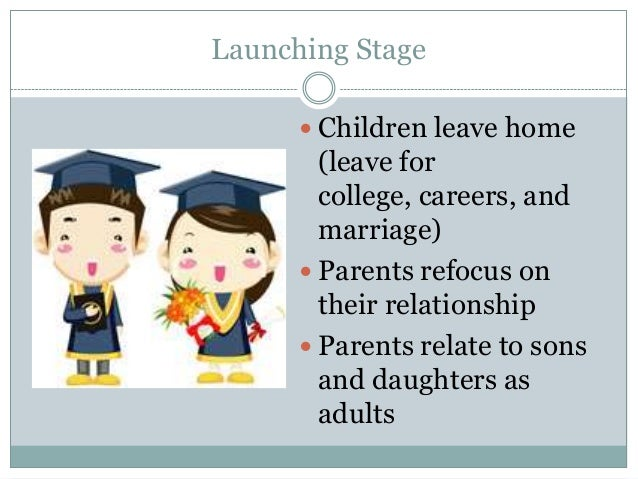 Launching Stage       Children leave home        (leave for        college, careers, and        marriage)       Parents ...