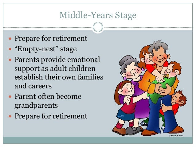 """Middle-Years Stage Prepare for retirement """"Empty-nest"""" stage Parents provide emotional  support as adult children  esta..."""
