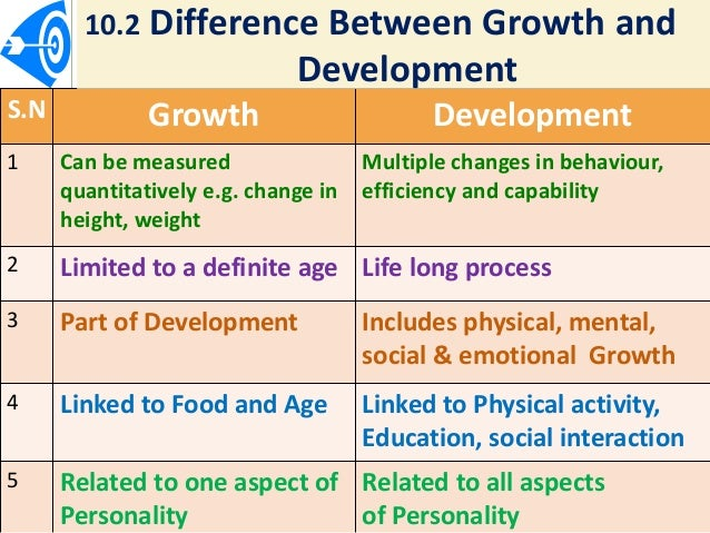what is the difference between growth and development in psychology