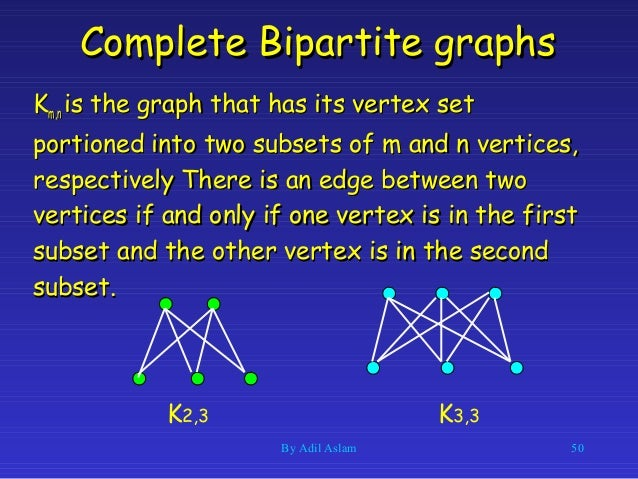 Chapter 10 graphs in discrete mathematics 50 aloadofball Images