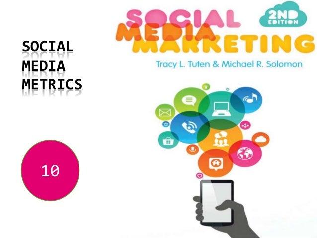 SOCIAL MEDIA METRICS 10