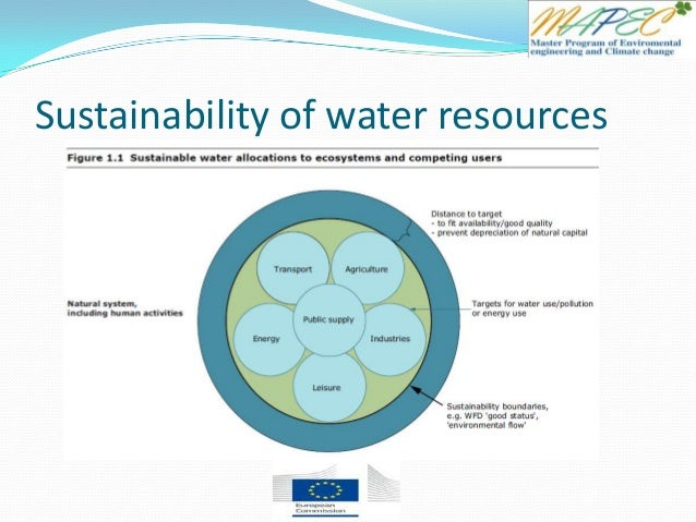 Sustainability of water resources