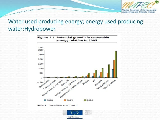 Water used producing energy; energy used producing water:Hydropower