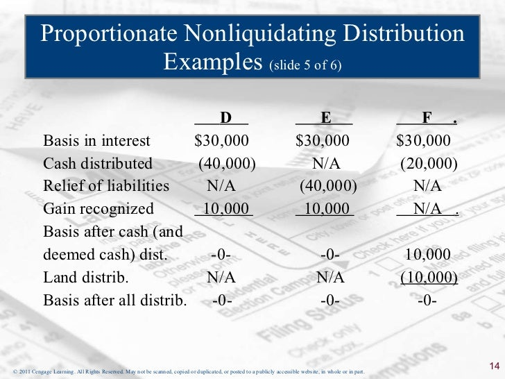 Partnership non liquidating distribution