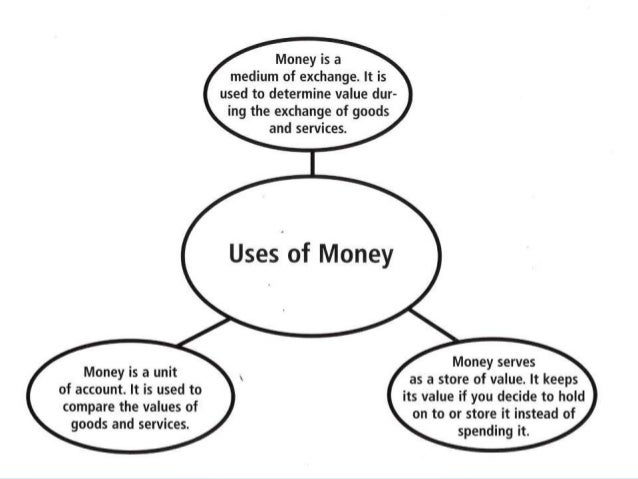 Chapter 11 Economics Money and Banking
