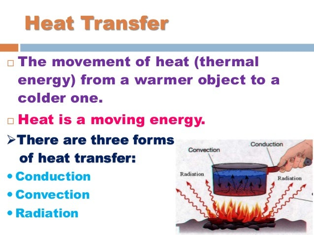 Image Result For How Is Heat Transferred Through Space