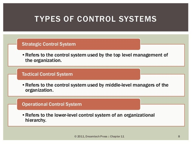 management control system chapter 1 the Management control systems be-417-1  this course covers the broad topic of  management control systems (mcs) and provides an overview of different.