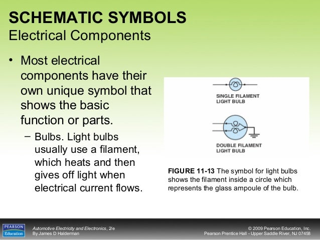 Dorable Symbols Of Electrical Components Picture Collection