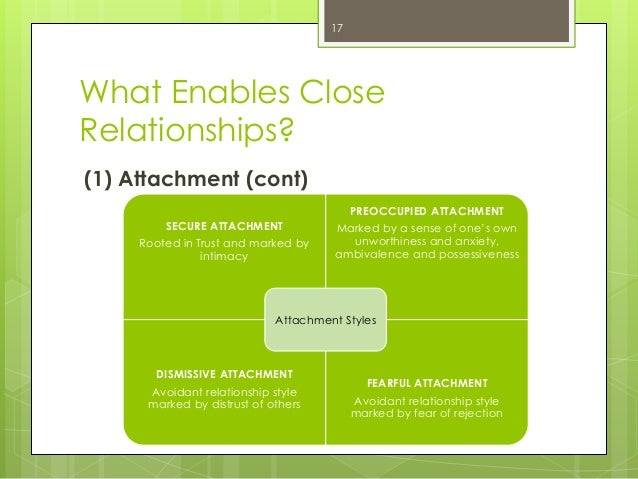 What Enables CloseRelationships?(1) Attachment (cont)17SECURE ATTACHMENTRooted in Trust and marked byintimacyPREOCCUPIED A...
