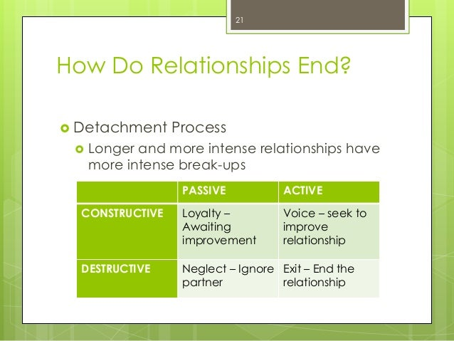 How Do Relationships End? Detachment Process Longer and more intense relationships havemore intense break-ups21PASSIVE A...