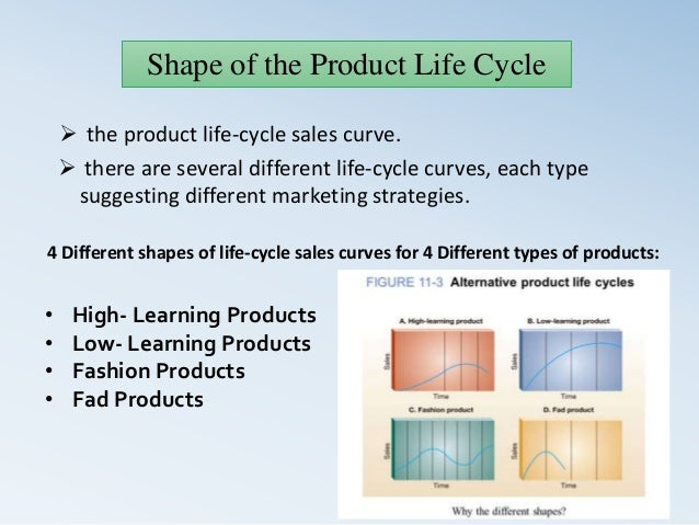 Product Life Cycle Managing Products And Brands