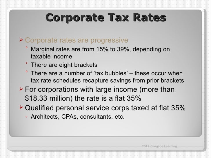 Recapture Tax Calculation